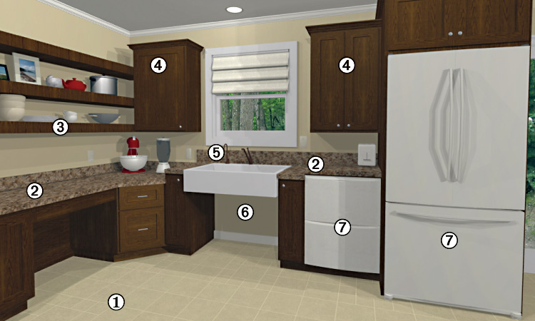 Kitchen remodel aging in place for Aging in place home plans